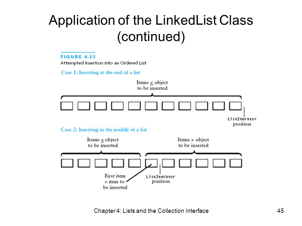 Chapter 4: Lists and the Collection Interface45 Application of the LinkedList Class (continued)