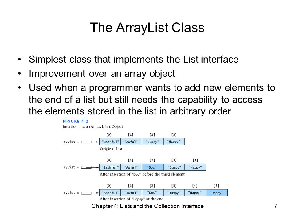 Chapter 4: Lists and the Collection Interface7 The ArrayList Class Simplest class that implements the List interface Improvement over an array object Used when a programmer wants to add new elements to the end of a list but still needs the capability to access the elements stored in the list in arbitrary order