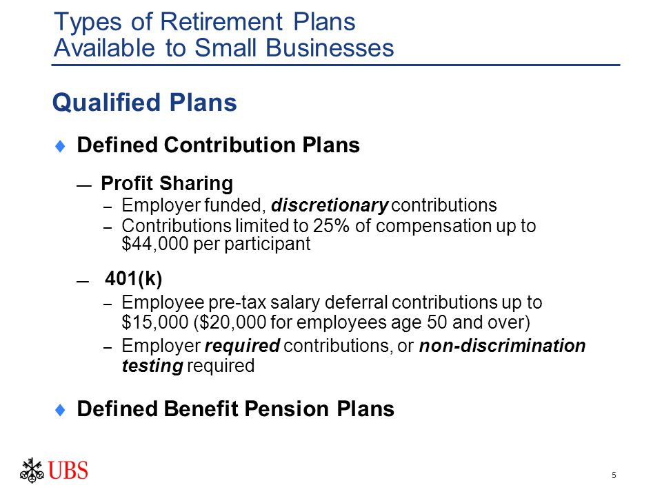 pension plan for small business