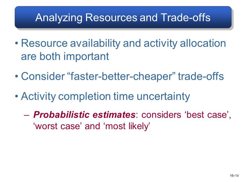 Analyzing Resources and Trade-offs Resource availability and activity allocation are both important Consider faster-better-cheaper trade-offs Activity completion time uncertainty –Probabilistic estimates: considers 'best case', 'worst case' and 'most likely' 16–14