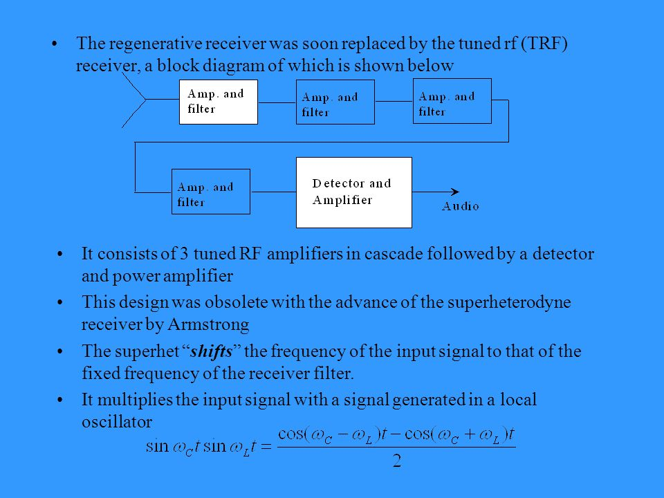 The regenerative receiver was soon replaced by the tuned rf (TRF) receiver, a block diagram of which is shown below It consists of 3 tuned RF amplifiers in cascade followed by a detector and power amplifier This design was obsolete with the advance of the superheterodyne receiver by Armstrong The superhet shifts the frequency of the input signal to that of the fixed frequency of the receiver filter.