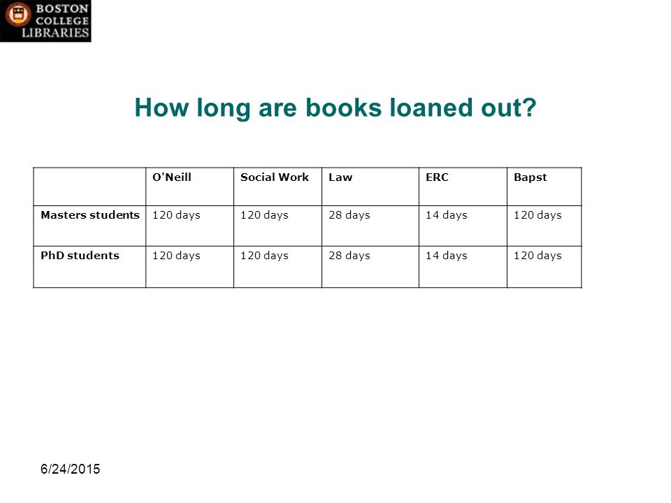 6/24/2015 How long are books loaned out.