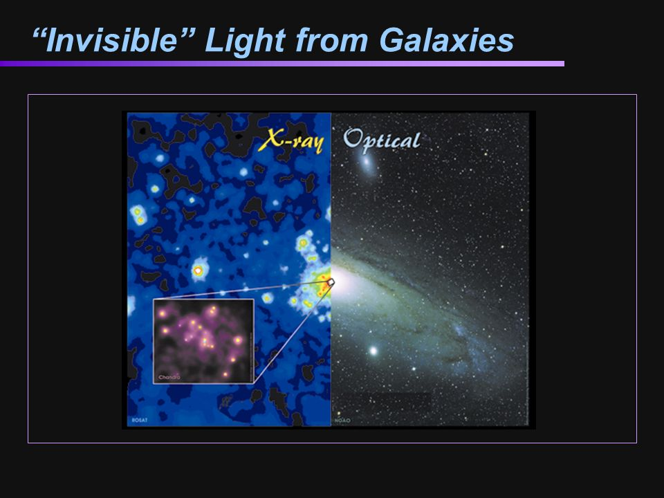 Invisible Light from Galaxies