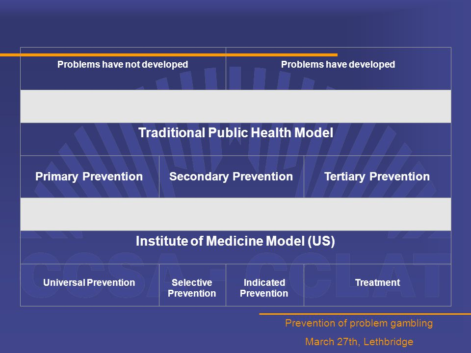 Prevention of problem gambling March 27th, Lethbridge Problems have not developedProblems have developed Traditional Public Health Model Primary Prevention Secondary PreventionTertiary Prevention Institute of Medicine Model (US) Universal PreventionSelective Prevention Indicated Prevention Treatment