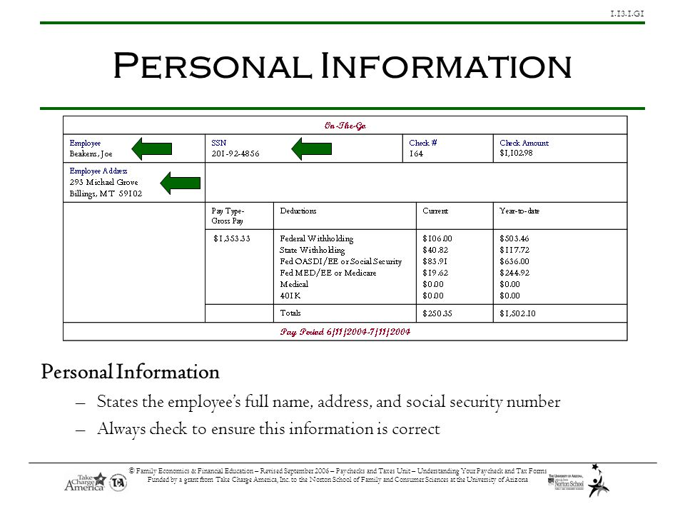 G1 © Family Economics & Financial Education – Revised September 2006 – Paychecks and Taxes Unit – Understanding Your Paycheck and Tax Forms Funded by a grant from Take Charge America, Inc.