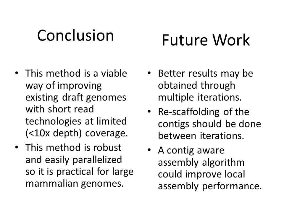 Conclusion This method is a viable way of improving existing draft genomes with short read technologies at limited (<10x depth) coverage.