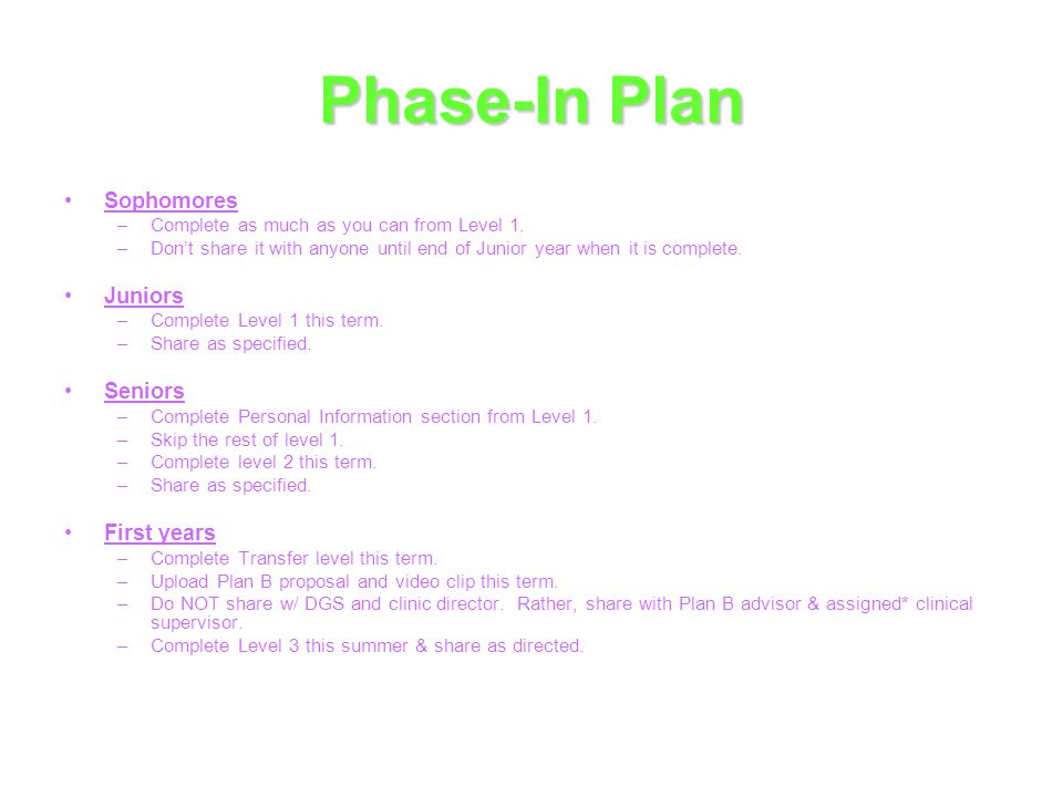Phase-In Plan Sophomores –Complete as much as you can from Level 1.