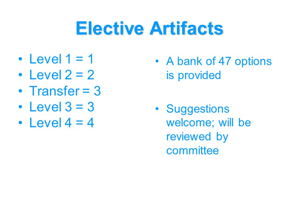 Elective Artifacts Level 1 = 1 Level 2 = 2 Transfer = 3 Level 3 = 3 Level 4 = 4 A bank of 47 options is provided Suggestions welcome; will be reviewed by committee