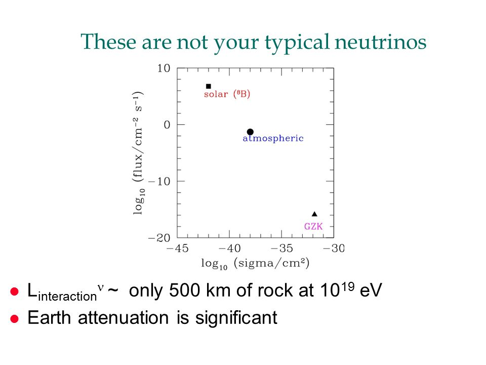 These are not your typical neutrinos L interaction ~ only 500 km of rock at eV l Earth attenuation is significant