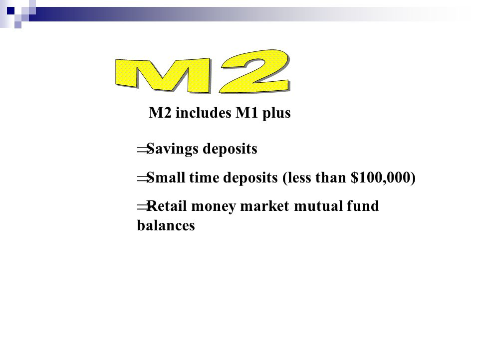 Components of M1, July 17, 2000 (in billions) Source: Federal Reserve Bulletin OCDs means other checkable deposits.