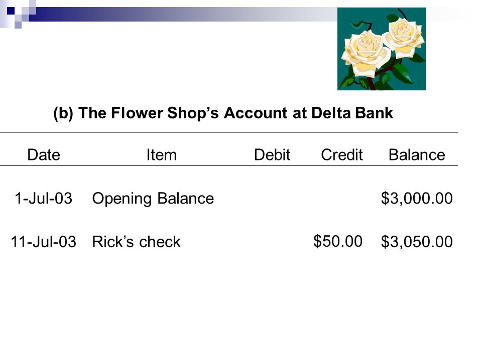 Deposits are Money—But Checks are Not DateItemDebitCreditBalance 1-Jul-03Opening Balance$ Jul-03The Flower Shop$50.00$ (a) Rick's Account at Delta Bank