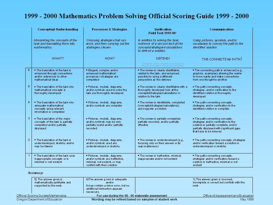 Teaching Mathematics for Elementary Teachers through Problem Solving ...