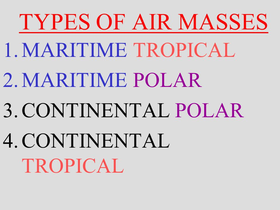 TYPES OF AIR MASSES 1.MARITIME TROPICAL 2.MARITIME POLAR 3.CONTINENTAL POLAR 4.CONTINENTAL TROPICAL