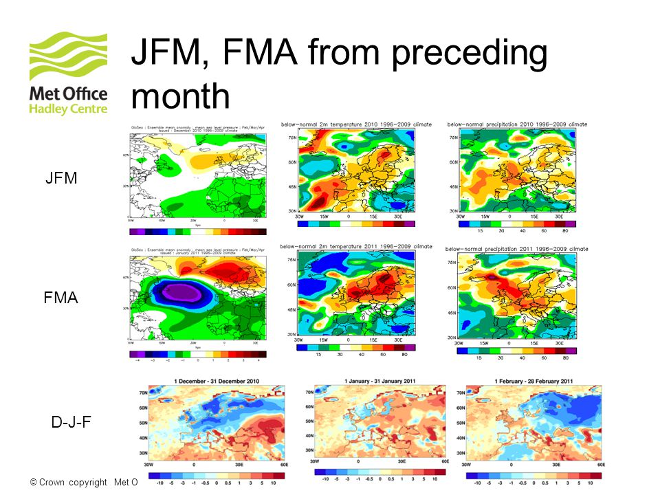 © Crown copyright Met Office JFM, FMA from preceding month FMA JFM D-J-F