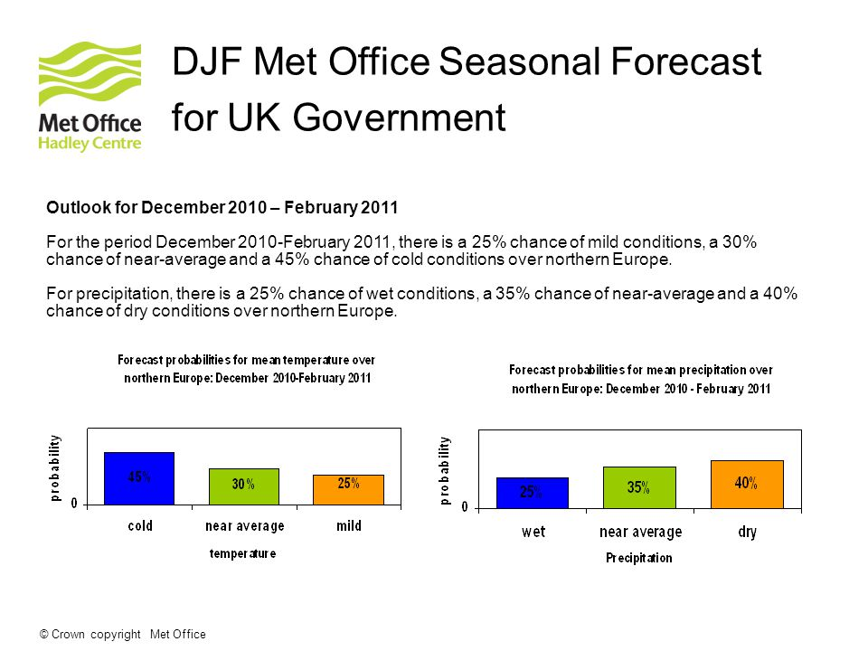 © Crown copyright Met Office DJF Met Office Seasonal Forecast for UK Government Outlook for December 2010 – February 2011 For the period December 2010-February 2011, there is a 25% chance of mild conditions, a 30% chance of near-average and a 45% chance of cold conditions over northern Europe.