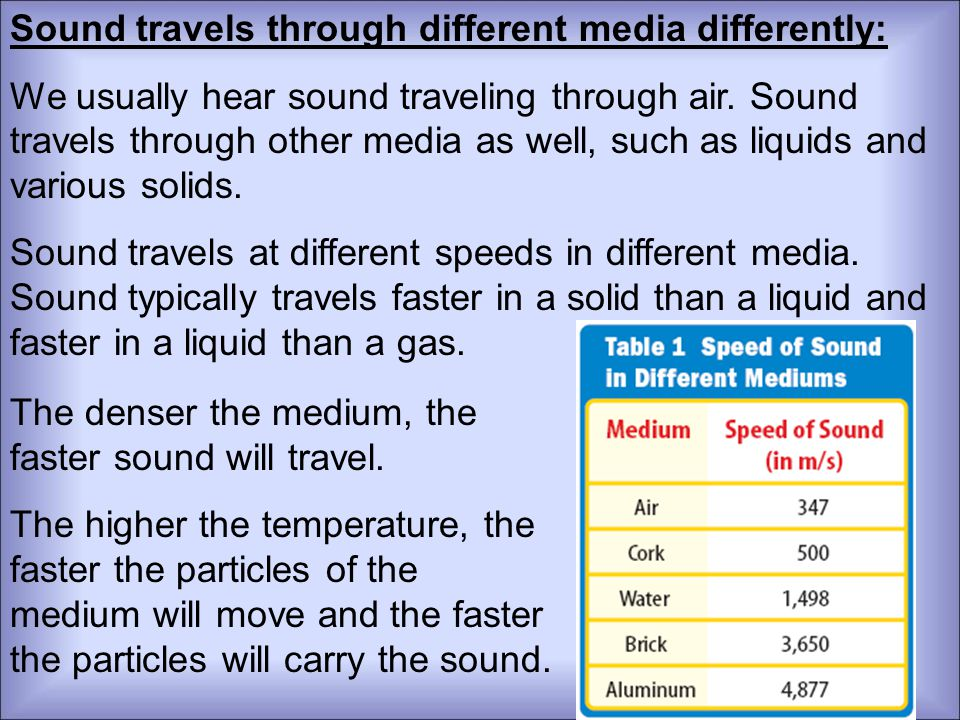 Sound travels through different media differently: We usually hear sound traveling through air.