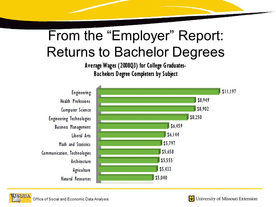 Office of Social and Economic Data Analysis From the Employer Report: Returns to Bachelor Degrees