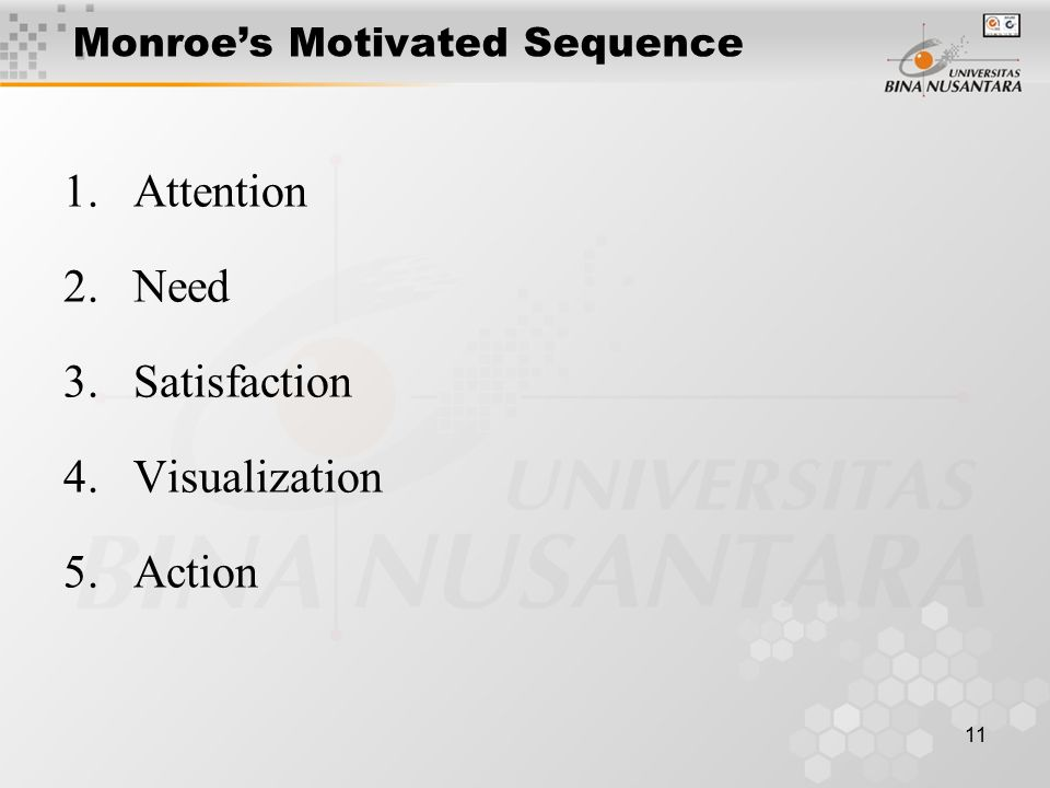 11 Monroe's Motivated Sequence 1.Attention 2.Need 3.Satisfaction 4.Visualization 5.Action