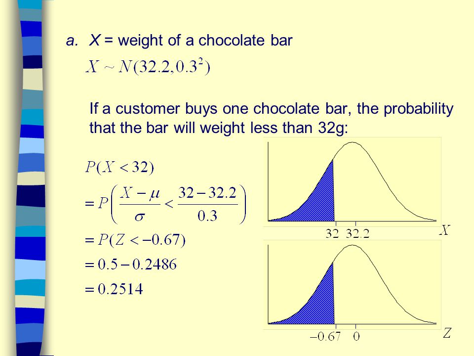 a.X = weight of a chocolate bar If a customer buys one chocolate bar, the probability that the bar will weight less than 32g: