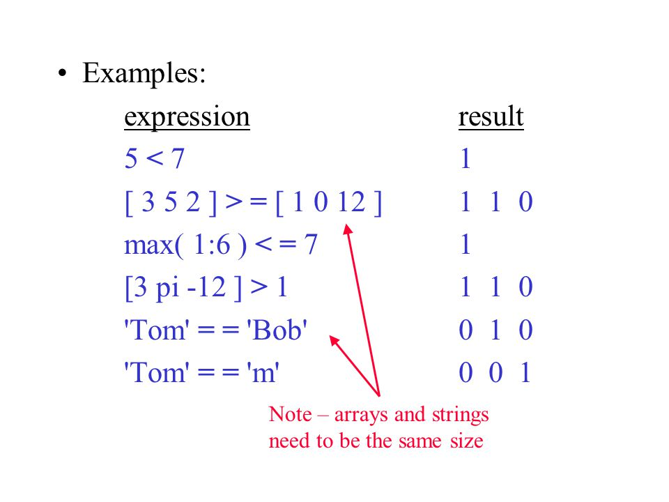 Examples: expressionresult 5 < 71 [ ] > = [ ]1 1 0 max( 1:6 ) < = 7 1 [3 pi -12 ] > Tom = = Bob Tom = = m Note – arrays and strings need to be the same size