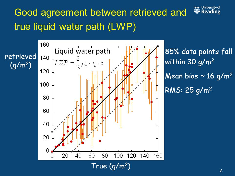 8 Good agreement between retrieved and true liquid water path (LWP) 85% data points fall within 30 g/m 2 Mean bias ~ 16 g/m 2 RMS: 25 g/m 2 True (g/m 2 ) retrieved (g/m 2 ) Liquid water path