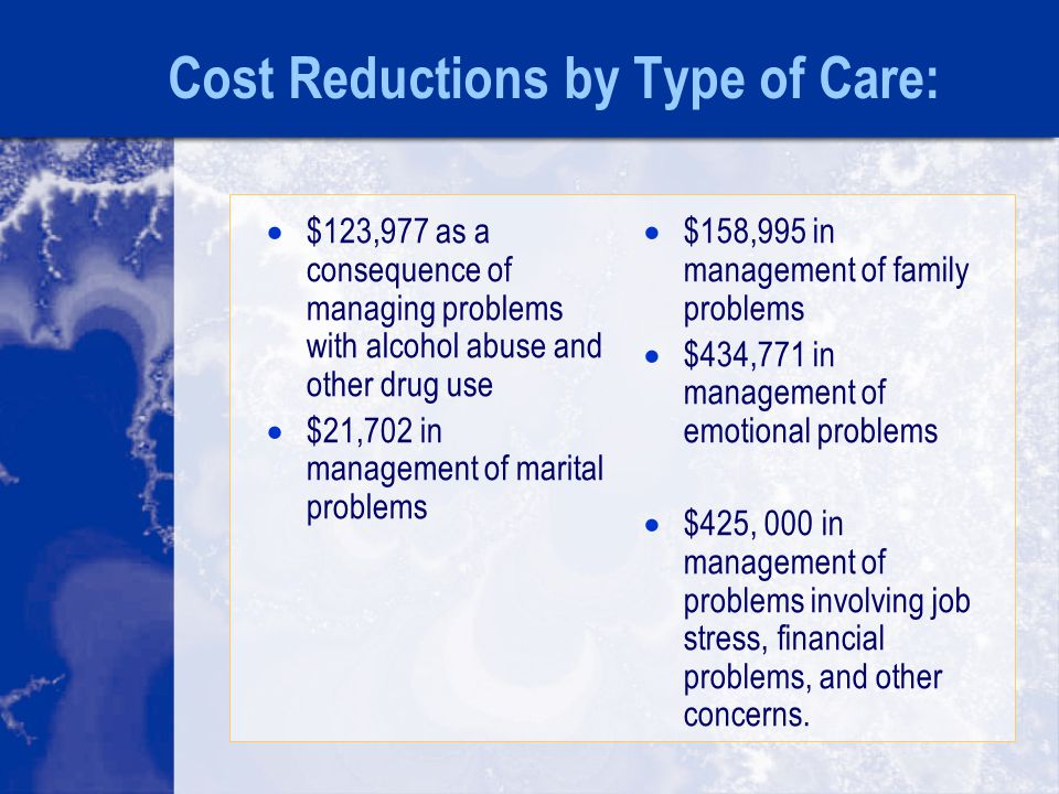 Cost Reductions by Type of Care:  $123,977 as a consequence of managing problems with alcohol abuse and other drug use  $21,702 in management of marital problems  $158,995 in management of family problems  $434,771 in management of emotional problems  $425, 000 in management of problems involving job stress, financial problems, and other concerns.