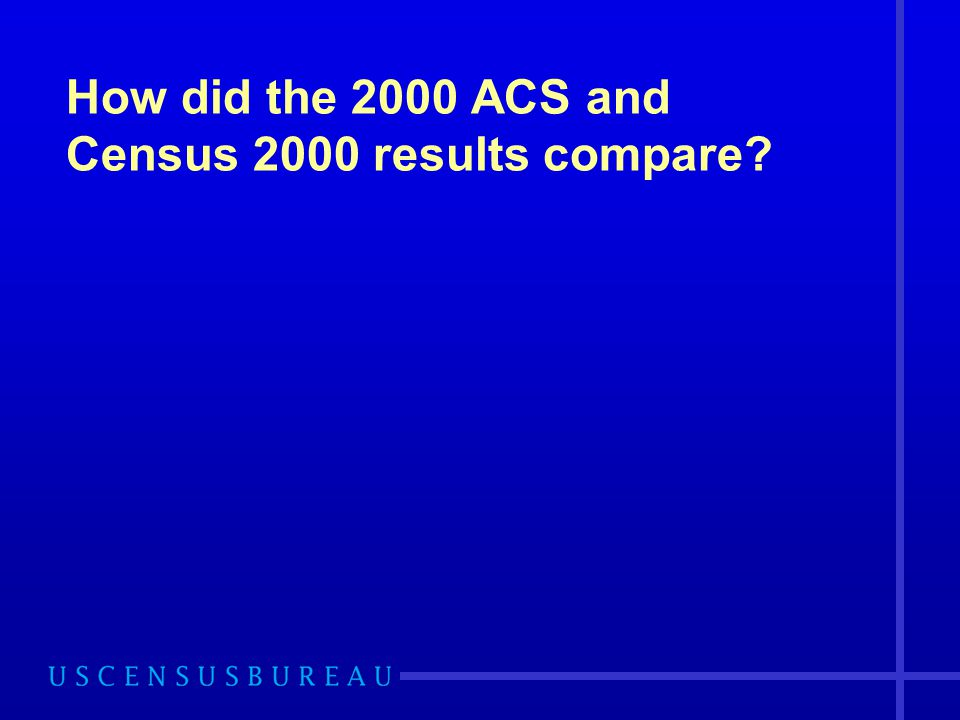 How did the 2000 ACS and Census 2000 results compare
