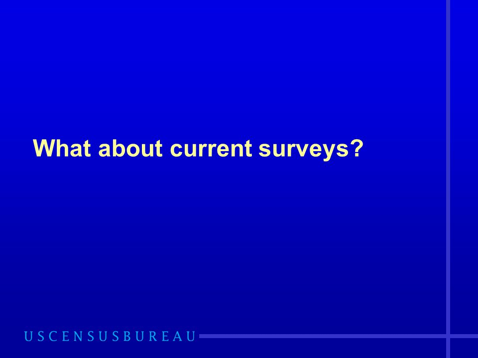 What about current surveys