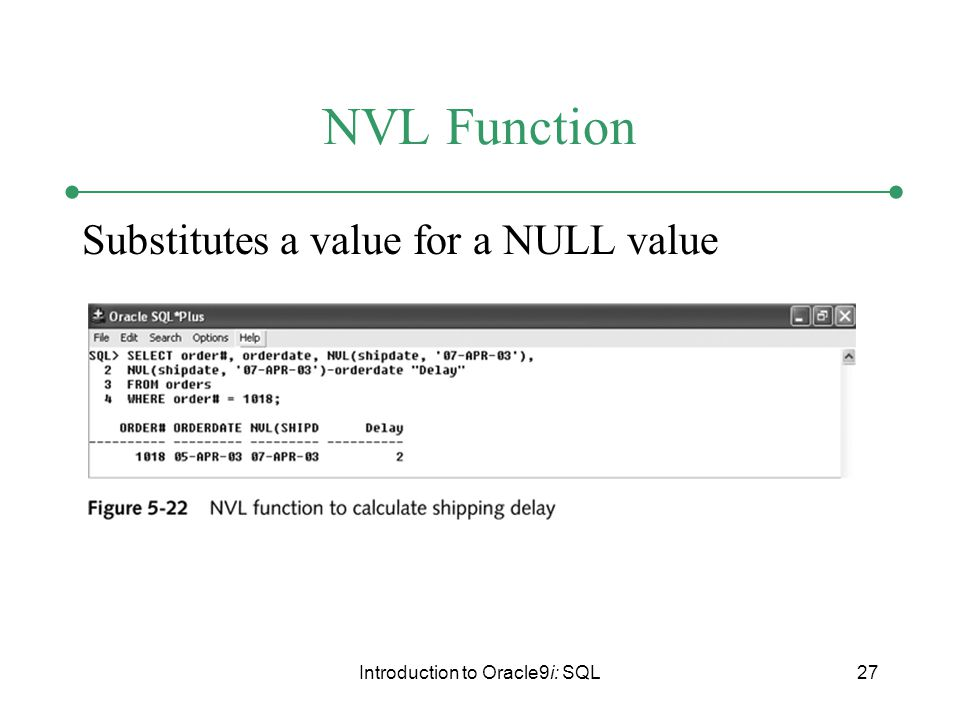 Introduction to Oracle9i: SQL27 NVL Function Substitutes a value for a NULL value
