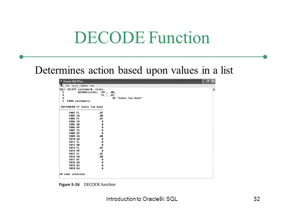 Introduction to Oracle9i: SQL32 DECODE Function Determines action based upon values in a list