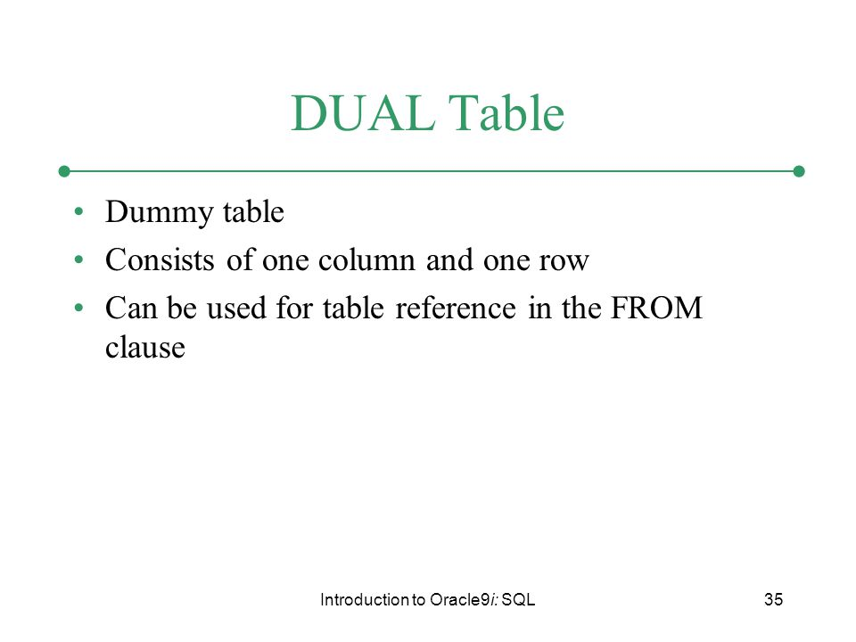 Introduction to Oracle9i: SQL35 DUAL Table Dummy table Consists of one column and one row Can be used for table reference in the FROM clause