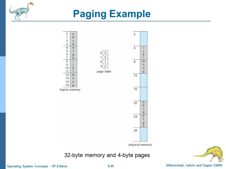 8.20 Silberschatz, Galvin and Gagne ©2009 Operating System Concepts – 8 th Edition Paging Example 32-byte memory and 4-byte pages