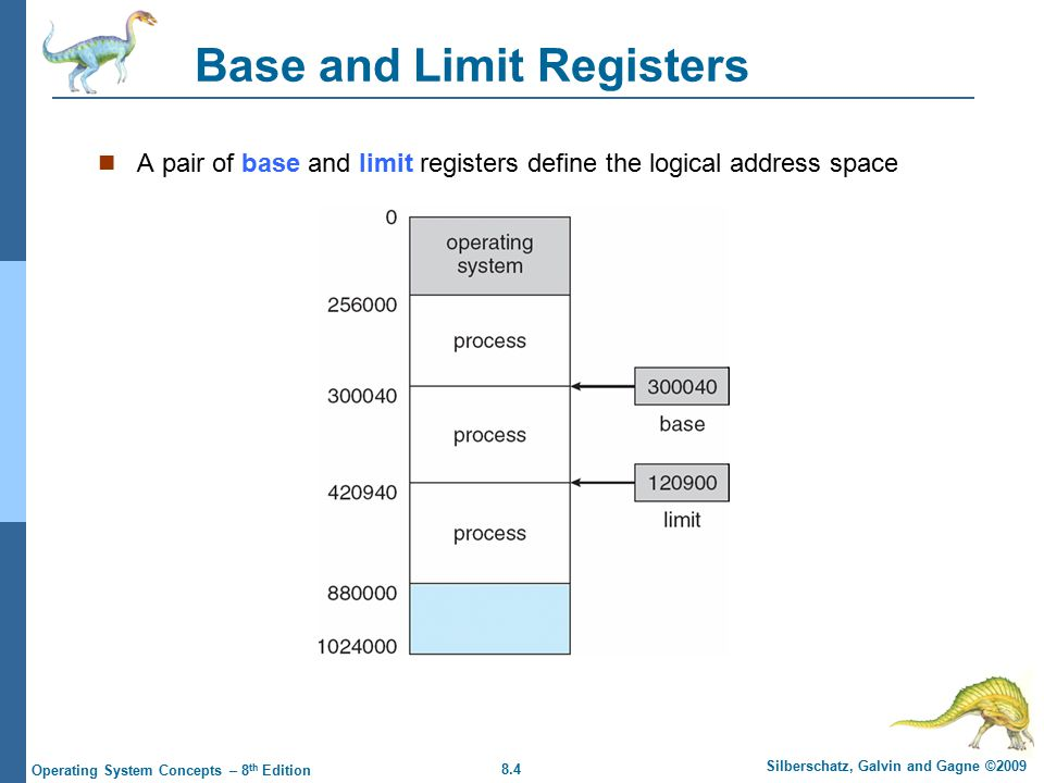 8.4 Silberschatz, Galvin and Gagne ©2009 Operating System Concepts – 8 th Edition Base and Limit Registers A pair of base and limit registers define the logical address space