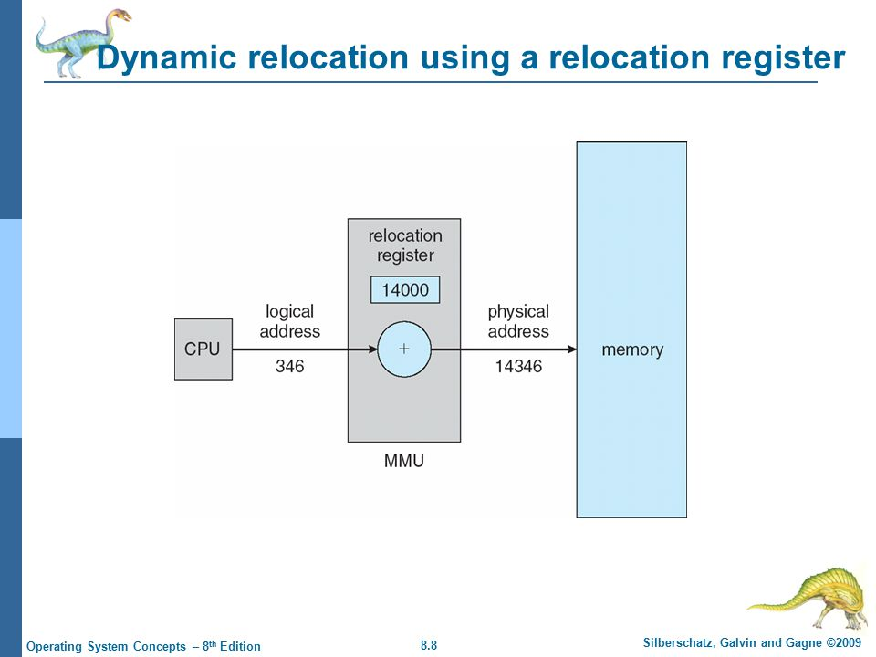 8.8 Silberschatz, Galvin and Gagne ©2009 Operating System Concepts – 8 th Edition Dynamic relocation using a relocation register