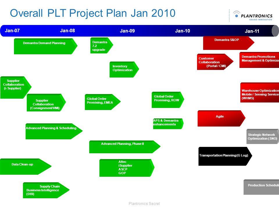 Plantronics Secret Global Supply Chain Systems UCSC