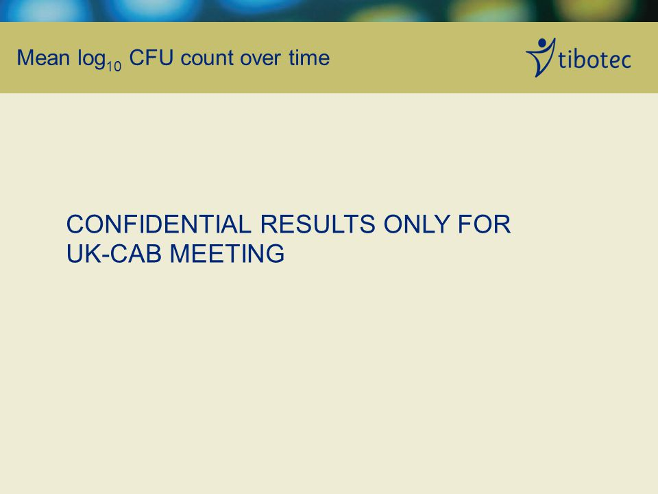 Mean log 10 CFU count over time CONFIDENTIAL RESULTS ONLY FOR UK-CAB MEETING