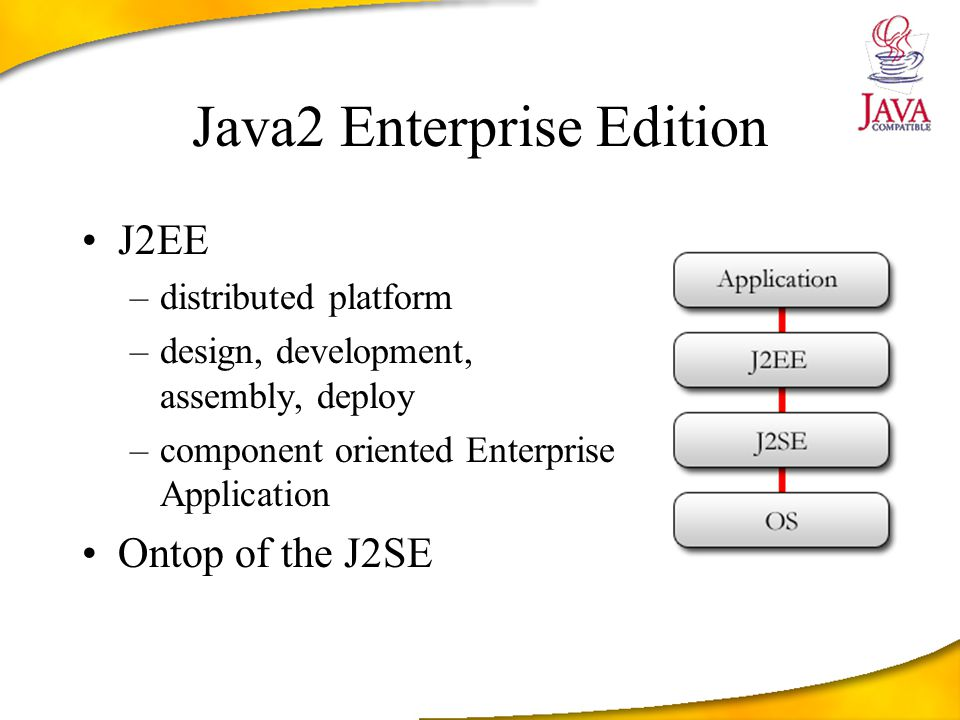 Java2 Enterprise Edition J2EE –distributed platform –design, development, assembly, deploy –component oriented Enterprise Application Ontop of the J2SE