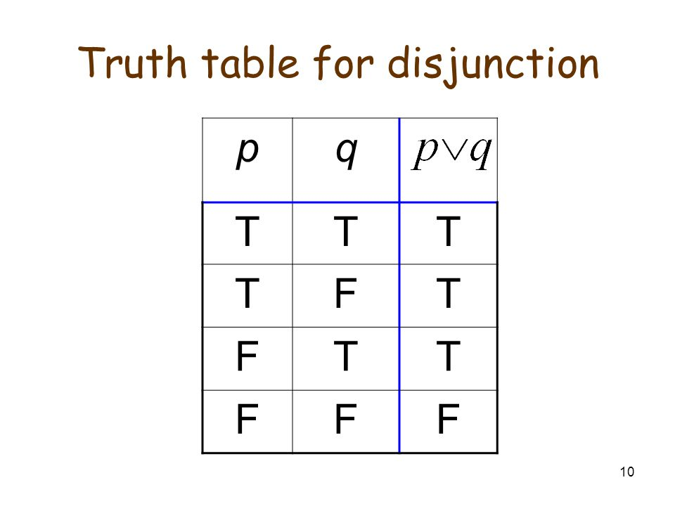 10 Truth table for disjunction pq TTT TFT FTT FFF