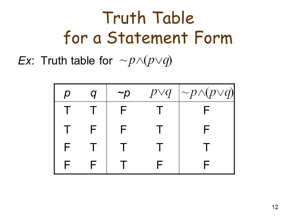 12 Truth Table for a Statement Form Ex: Truth table for pq~p TTFTF TFFTF FTTTT FFTFF