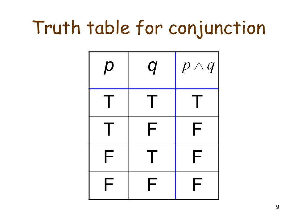 9 Truth table for conjunction pq TTT TFF FTF FFF