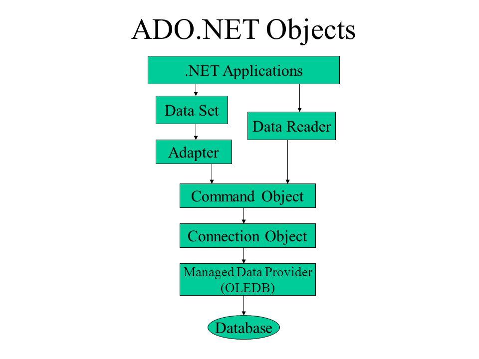 VB NET Database Access ISYS 812  Microsoft Universal Data
