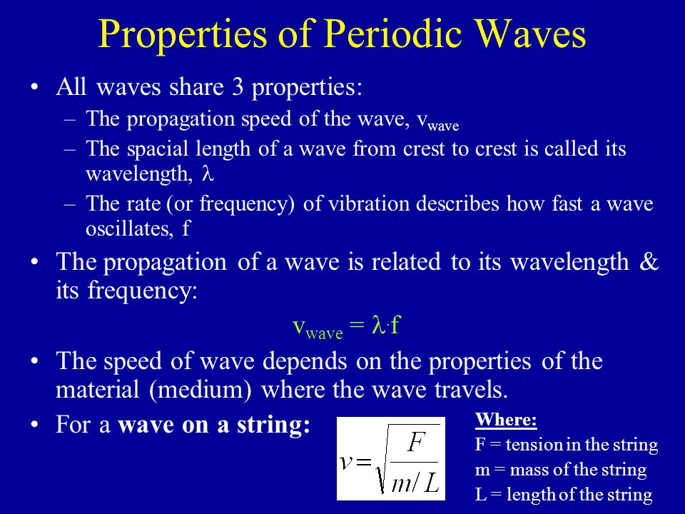 Properties of Periodic Waves All waves share 3 properties: –The propagation speed of the wave, v wave –The spacial length of a wave from crest to crest is called its wavelength, –The rate (or frequency) of vibration describes how fast a wave oscillates, f The propagation of a wave is related to its wavelength & its frequency: v wave =.