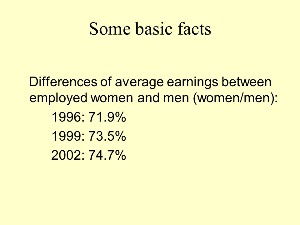 Some basic facts Differences of average earnings between employed women and men (women/men): 1996: 71.9% 1999: 73.5% 2002: 74.7%