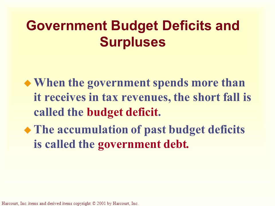 Government Budget Deficits and Surpluses u When the government spends more than it receives in tax revenues, the short fall is called the budget deficit.