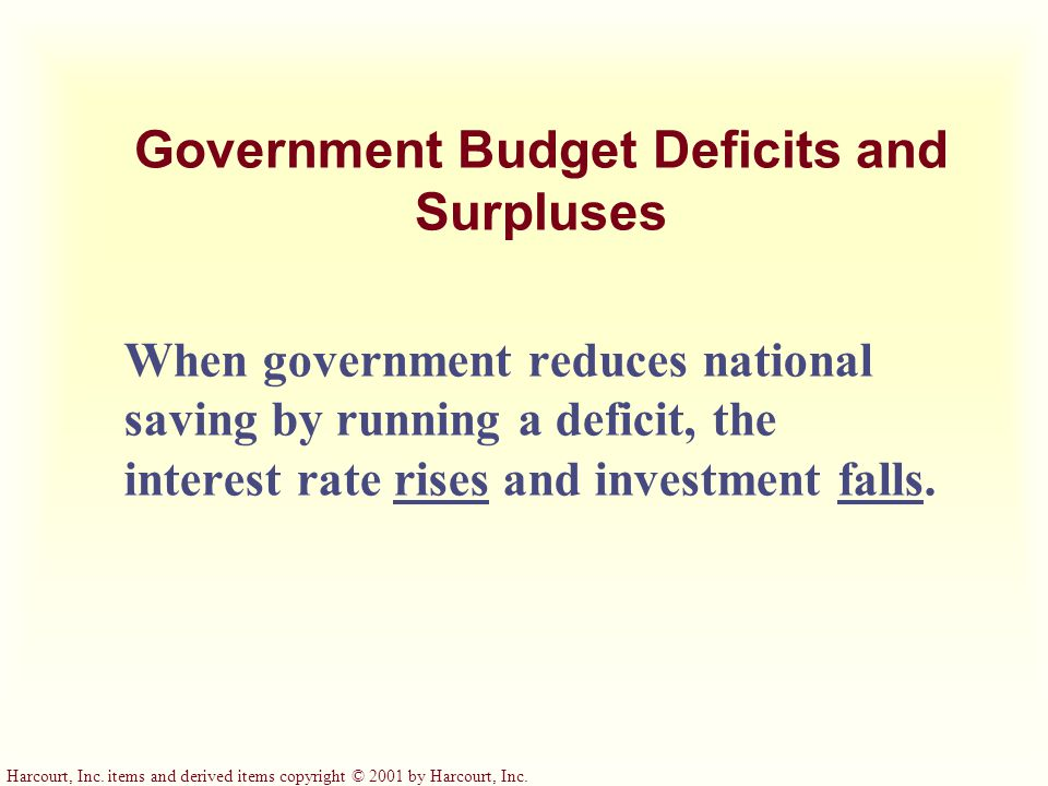 Government Budget Deficits and Surpluses When government reduces national saving by running a deficit, the interest rate rises and investment falls.