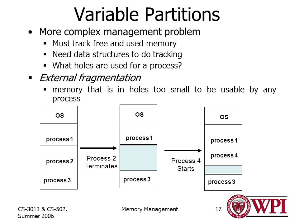CS-3013 & CS-502, Summer 2006 Memory Management17 Variable Partitions More complex management problem  Must track free and used memory  Need data structures to do tracking  What holes are used for a process.