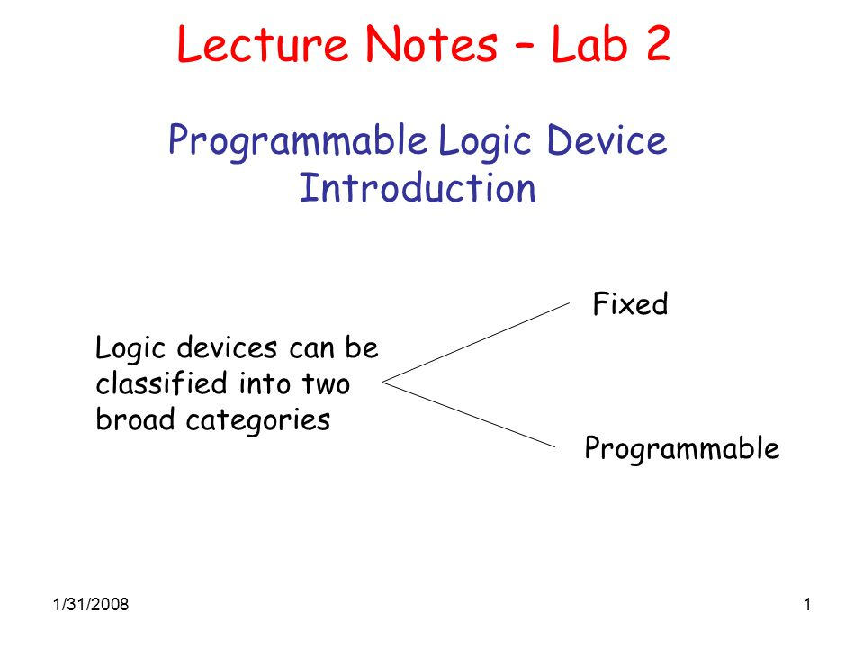 1/31/20081 Logic devices can be classified into two broad categories Fixed Programmable Programmable Logic Device Introduction Lecture Notes – Lab 2