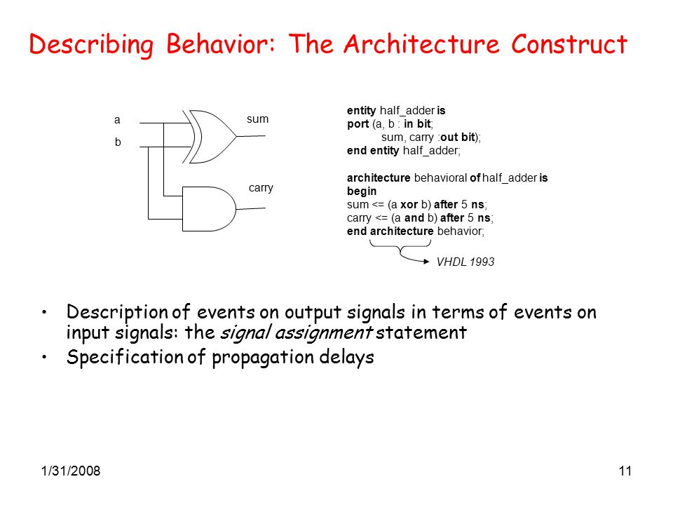1/31/ Describing Behavior: The Architecture Construct Description of events on output signals in terms of events on input signals: the signal assignment statement Specification of propagation delays b a sum carry entity half_adder is port (a, b : in bit; sum, carry :out bit); end entity half_adder; architecture behavioral of half_adder is begin sum <= (a xor b) after 5 ns; carry <= (a and b) after 5 ns; end architecture behavior; VHDL 1993