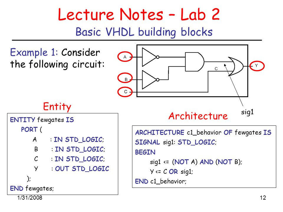 1/31/ Basic VHDL building blocks Lecture Notes – Lab 2 Example 1: Consider the following circuit: Entity ENTITY fewgates IS PORT ( A : IN STD_LOGIC; B : IN STD_LOGIC; C : IN STD_LOGIC; Y : OUT STD_LOGIC ); END fewgates; ARCHITECTURE c1_behavior OF fewgates IS SIGNAL sig1: STD_LOGIC; BEGIN sig1 <= (NOT A) AND (NOT B); Y <= C OR sig1; END c1_behavior; Architecture sig1