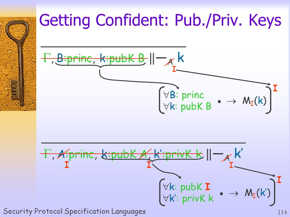 Security Protocol Specification Languages 114 Getting Confident: Pub./Priv.